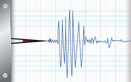 Seismometer Stock Image