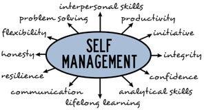Selbstmanagement Lizenzfreie Stockbilder