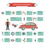 Selbstservice Infographics Lizenzfreie Stockfotografie