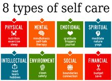 Free Self Care Types Stock Photography - 209862132