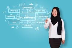 Self Development, Motivational Words Quotes Concept stock photos