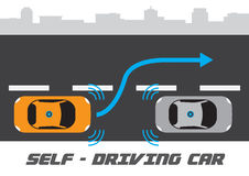 Self - driving car Stock Photography