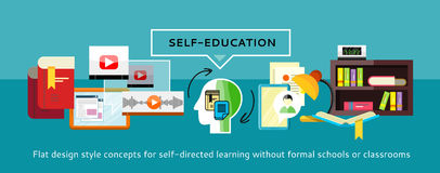 Self-education Concept. Human resources and self-education and development. Modern business concept with icons for self learning. Can be used for web banners Stock Photography