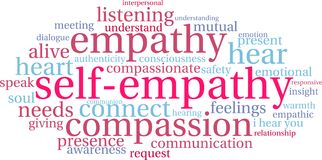 Self-Empathy Word Cloud. On a white background Stock Photos