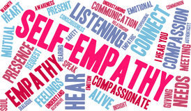 Self Empathy Word Cloud Royalty Free Stock Photo