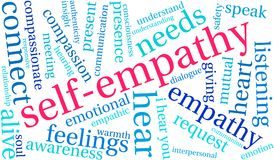 Self-Empathy Word Cloud. On a white background Stock Photo