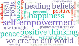Free Self Empowerment Word Cloud Royalty Free Stock Photos - 65105548