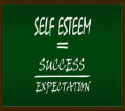 Self esteem. Formula on green background and brown frame Royalty Free Stock Photo