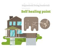 Self Healing Paint - Engineered Living Material. Engineered Living Materials vector illustration with Self Healing Paint Stock Image