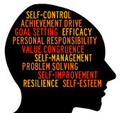 Self improvement. Improving yourself in life and career Stock Photo