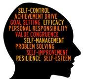 Self improvement Stock Photo