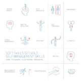 Self management soft skills  linear icons. And pictograms set blue and red on white background Royalty Free Stock Photography