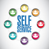 Self service people diagram network Stock Image