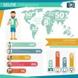 Selfie-infographics Stockbilder