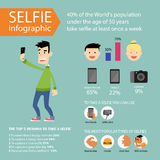 Selfie infographics and icons. Vector Illustration. In flat style Stock Image