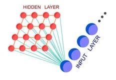 Selforganizing kaarten neuraal netwerk in vlak ontwerp Stock Afbeelding
