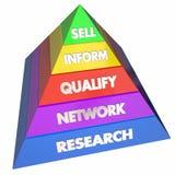 Sell Sales Process Network Customers Pyramid Stock Photos