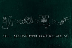 Selling and buying secondhand fashion online Stock Image