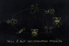 Selling and buying secondhand fashion online Stock Photography