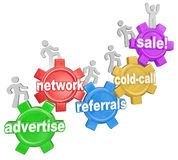 Selling Sales Steps Advertise Network Cold Call Referrals. The steps of selling and growing a business as words on gears including Network, Advertise, Referrals Royalty Free Stock Image