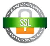 Sello del botón SSL ilustración del vector