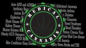 Selo do cannabis de Mediac sobre a lista de circunstâncias vídeos de arquivo