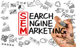 SEM concept:search engine marketing Royalty Free Stock Images