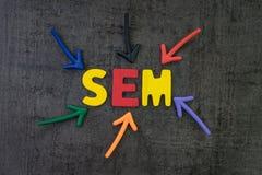 SEM Search Engine Marketing som bjuder på sökanderesultatsidan till pr royaltyfri illustrationer