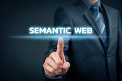 Semantic web Royalty Free Stock Photography