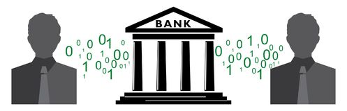 Send money client online service. Internet banking concept illustration. Clients make transactions using digital technologies, financial operations. Bank Stock Photography