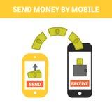Senden Sie Geld durch Mobile lizenzfreie abbildung