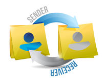 Sender and receiver cycle illustration. Design over a white background Stock Image