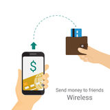 Sending money via mobile phone Stock Photography