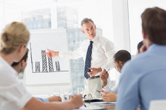 Senior businessman presenting bar chart to his staff Royalty Free Stock Images