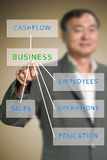 Senior businessman pushed the business flow chart Stock Photography