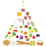Senior Food Pyramid. Food pyramid for seniors isolated on white background Royalty Free Stock Photography