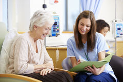 Senior Woman Undergoing Chemotherapy With Nurse Royalty Free Stock Photography