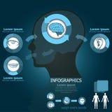 Sens et conception d'Intellection Image libre de droits