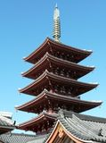 Senso-Ji temple in Tokyo Royalty Free Stock Image