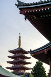 Sensoji temple sunset Royalty Free Stock Images