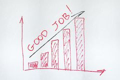 Graph and sentence GOOD JOB written on the marker board. Sentence GOOD JOB written on the marker board. Business growth graph on the whiteboard royalty free stock photography
