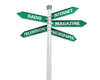 Sentidos do sinal da informação dos meios ilustração stock
