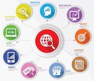 SEO概念,互联网技术,五颜六色的版本 库存图片
