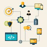 Seo流程图例证 库存照片