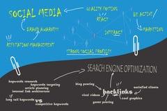 seo μέσων διαγραμμάτων κοινωνικό Στοκ Εικόνες