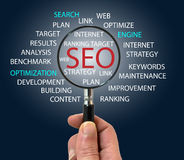 Seo. Hand with magnifying glass over Seo words (Search Engine Optimization