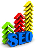 SEO. Search engine optimization or SEO with arrow graphs rising, indicating rise in website visits and improvement in ranking due to good SEO Royalty Free Stock Images