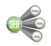 Seo链接图例证设计 库存照片