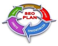 seo плана схемы технологического процесса 3d Стоковое Изображение