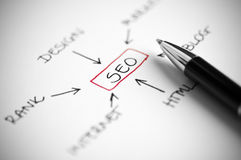 SEO-begrepp fotografering för bildbyråer